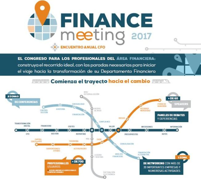 Finance Meeting 2017 - Camino hacia el cambio